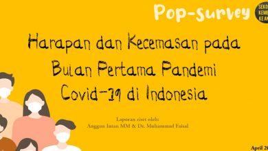 Photo of Pop Survey – Harapan dan Kecemasan pada  Bulan Pertama Pandemi Covid-19 di Indonesia