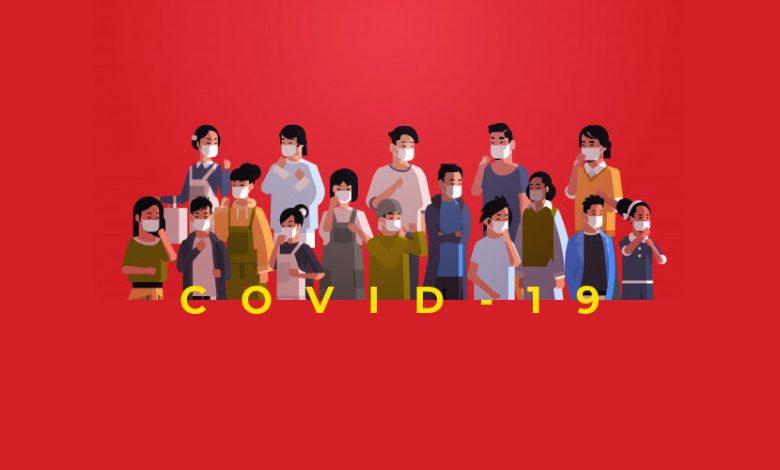 Pandemi Covid dan Kesadaran HAM