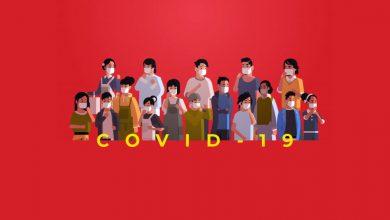 Photo of Pandemi Covid-19 dan Kesadaran HAM